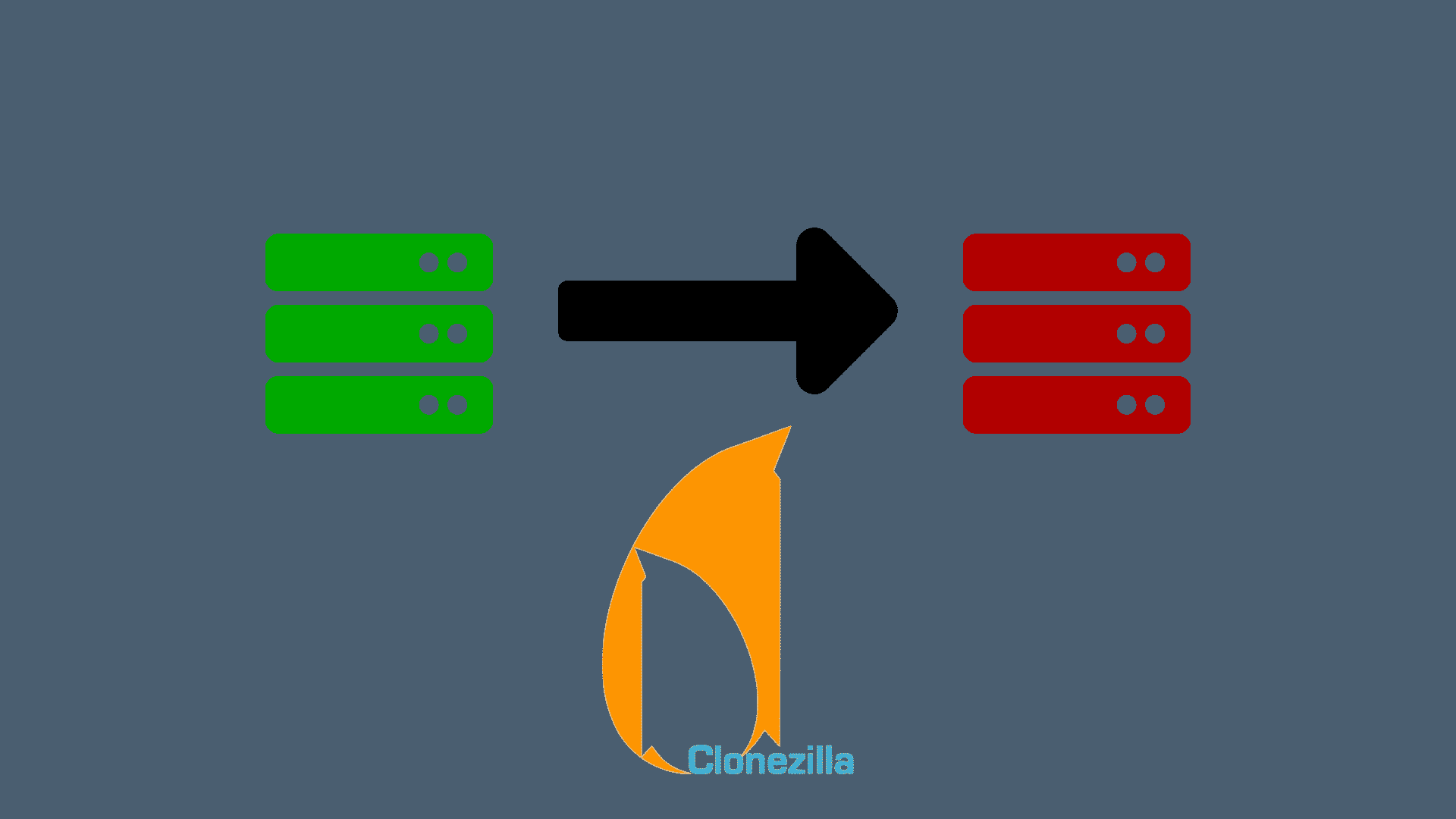 Cloner une machine en utilisant Clonezilla